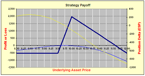 Peter hoadley option strategy software